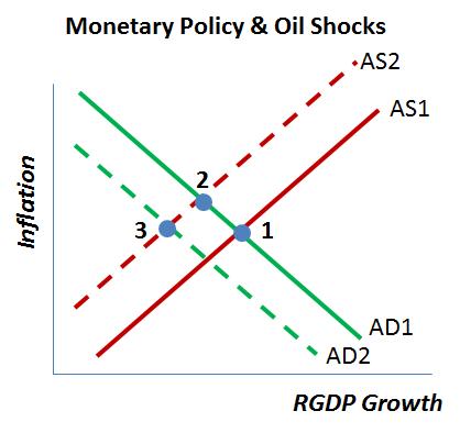 Bernanke Advice_2