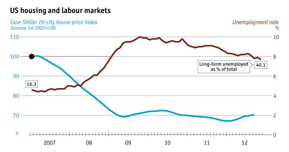 Economist Charts_1