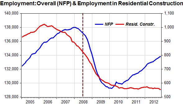 Economist Charts_2