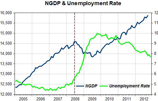 Economist Charts_4