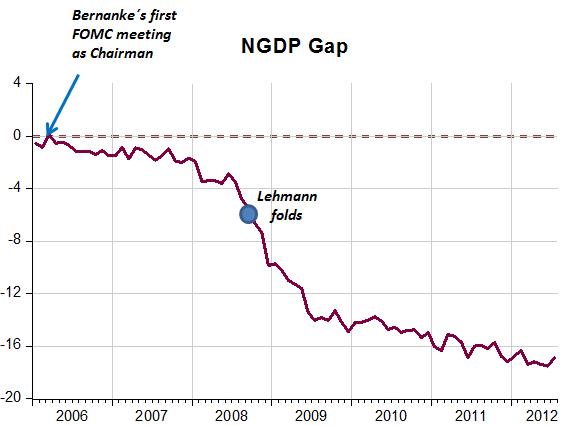 Keynes Krugman Fiscal Cliff