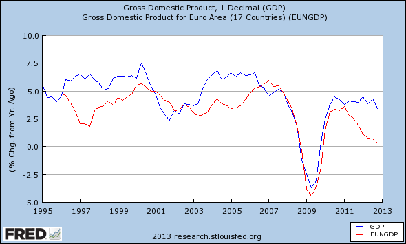 ECB-Fed_1