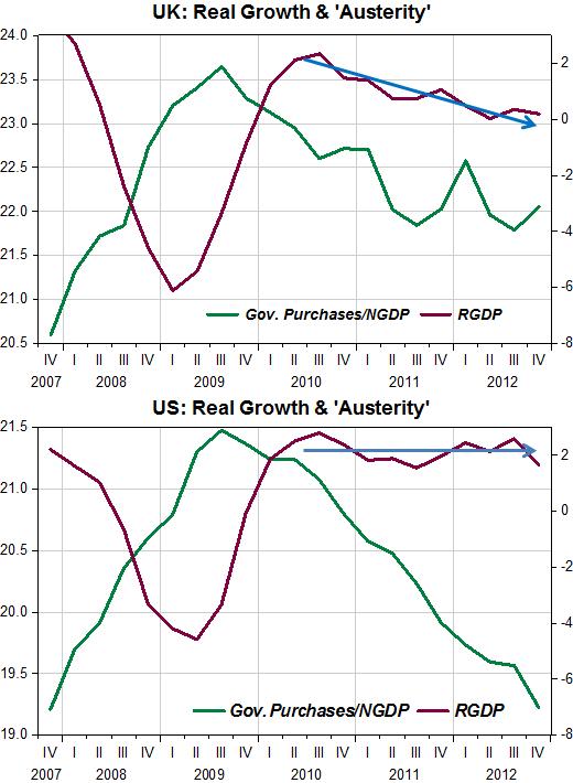 Austerity-UK US_3