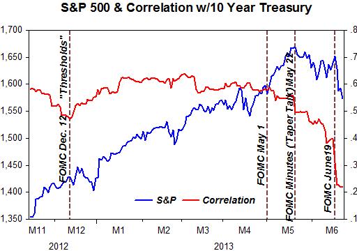 Correlation_1