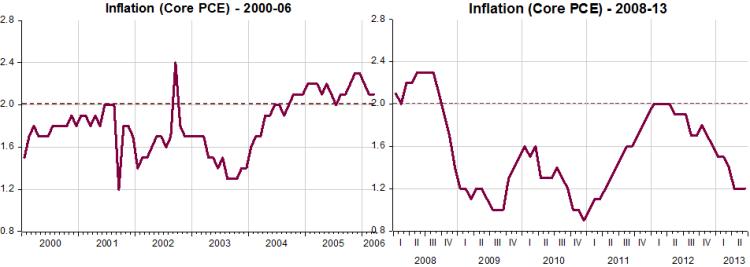 Inflation Nostalgia_3
