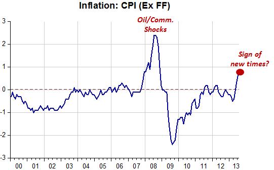 Japan InflationXFF