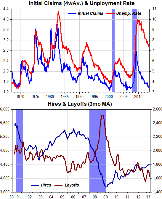 Initial Claims_1