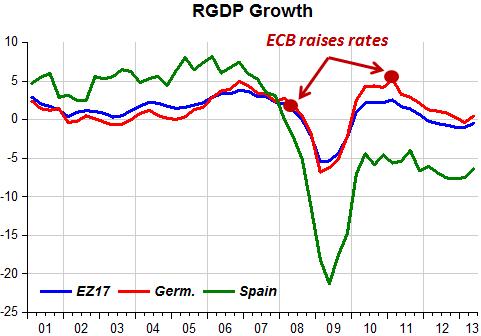 EZ Inflation_5