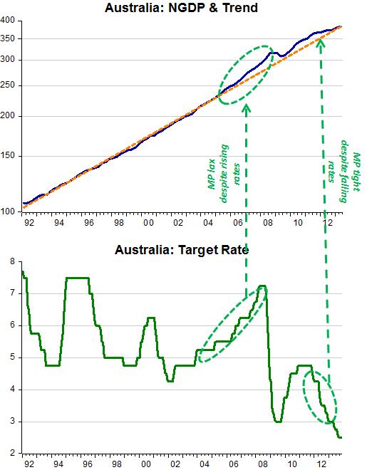 Australia exception_2