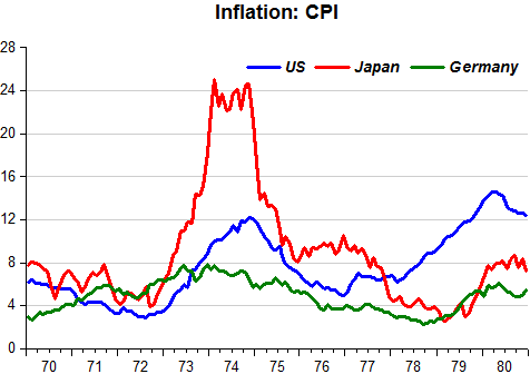 Great Inflation_2