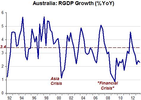 Australian Paradigm_0