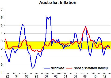 Australian Paradigm_1