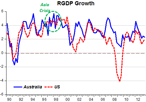 Australia Fragile_3