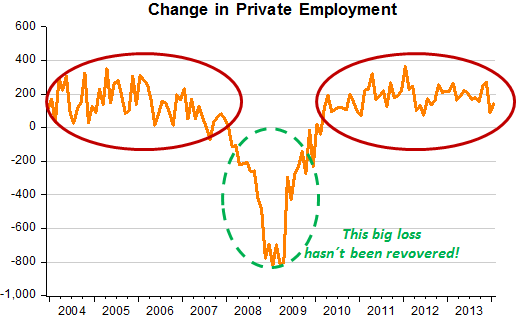 Employment Report-0114_1