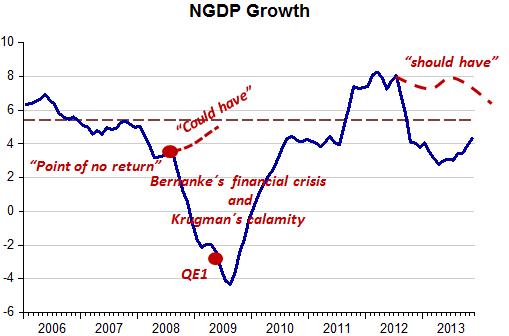 Krugmans Calamity