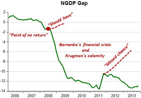 Krugmans Calamity1