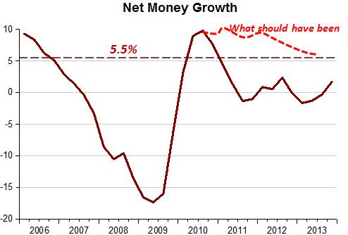 Monetary Nature of Longhor_5