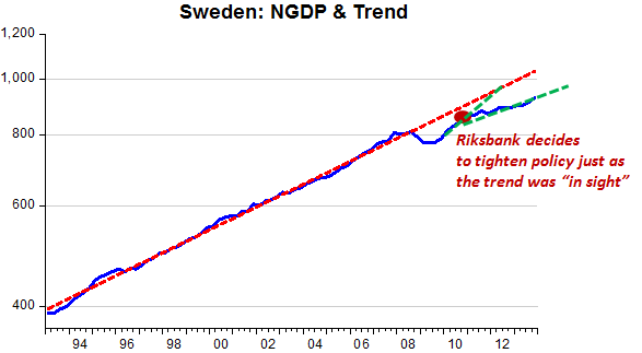 Deflation in Sweden_1