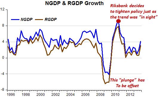 Deflation in Sweden_2