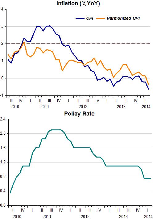 Deflation in Sweden_3