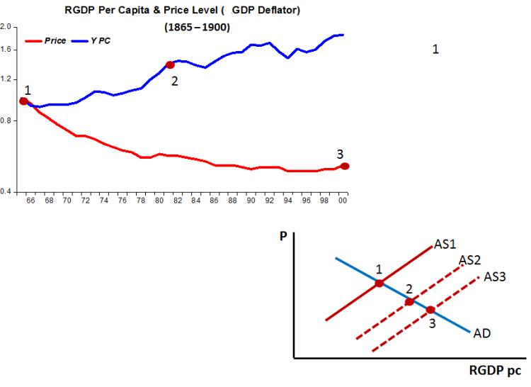 Deflation Evil_1
