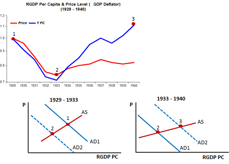 Deflation Evil_2