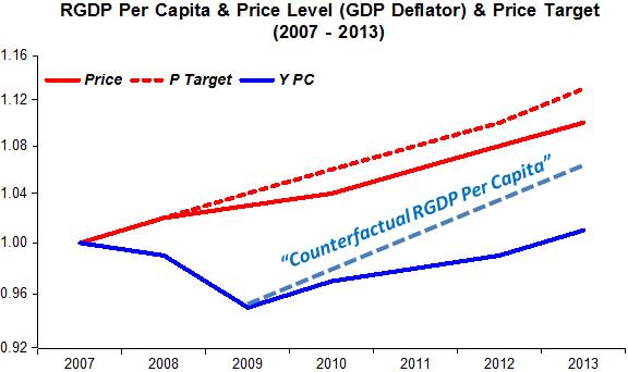 Deflation Evil_4