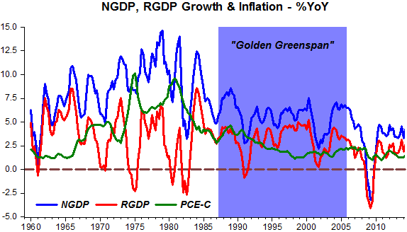 Golden Greenspan