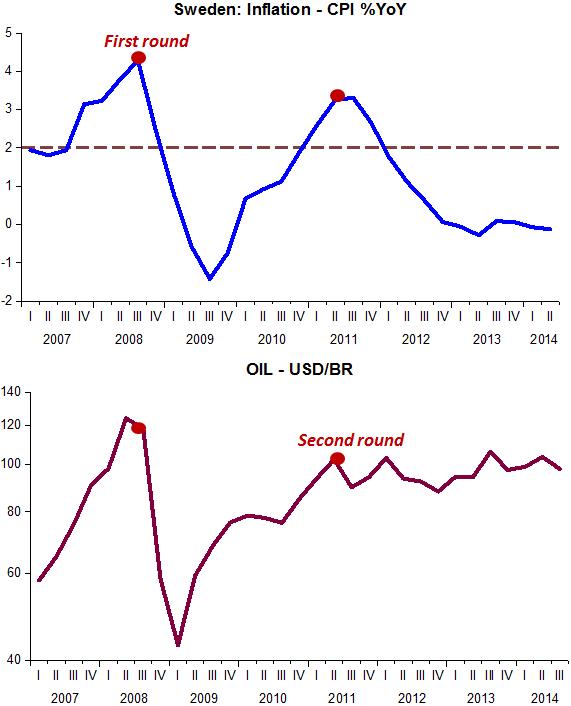 Riksbank_2