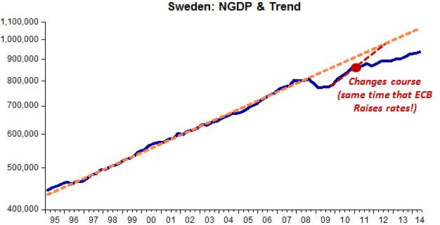 Swedish Screw-up