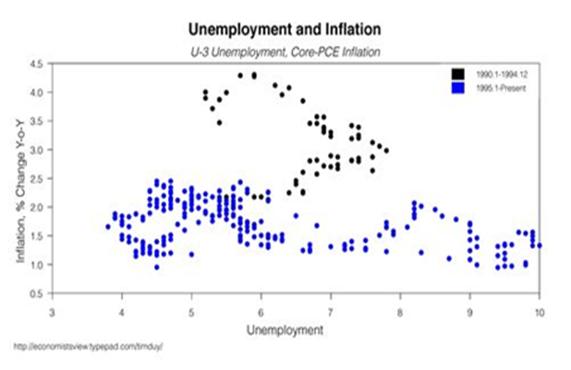 B Cole_Inflation_2