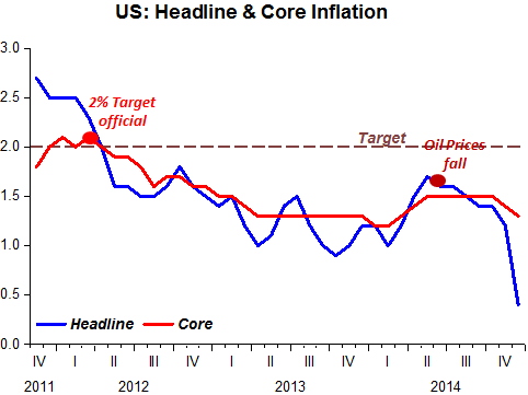 Bad Deflation_1