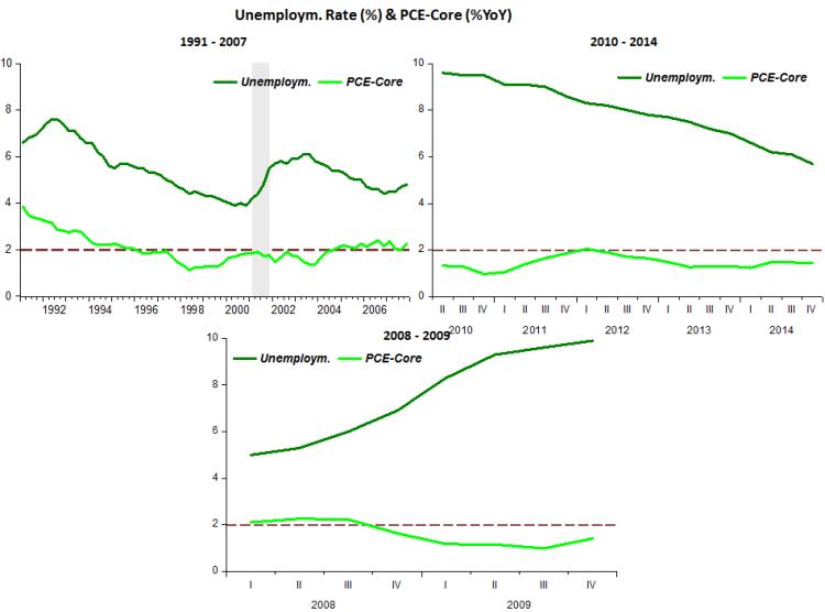 FOMC Stalwarts_1