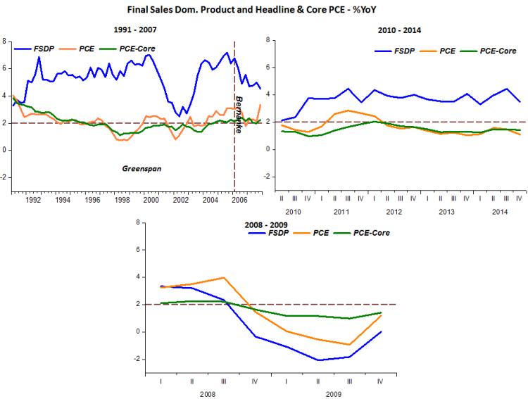 FOMC Stalwarts_2