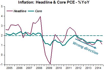 FOMC Crap_2