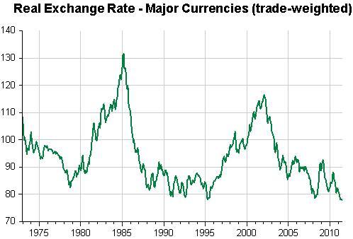 The dollar_1