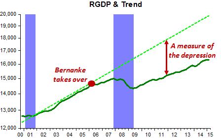 Cusp of recession_2