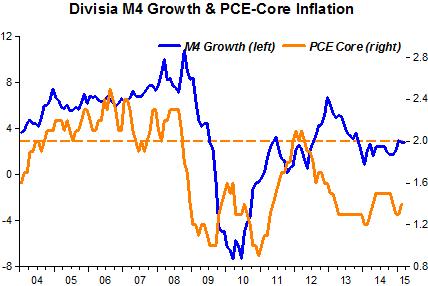 Japan style deflation_2