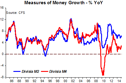 Money Growth_2