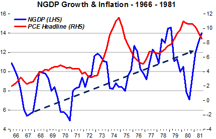 Inflation Dynamics_3