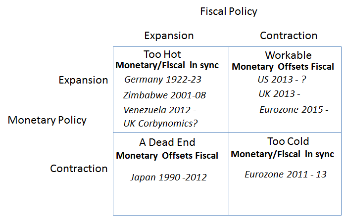 the monetary and fiscal policy of iceland In which jacob and adriene teach you about the evils of fiscal policy and stimulus well, maybe the policies aren't evil, but there is an evil lair involved.