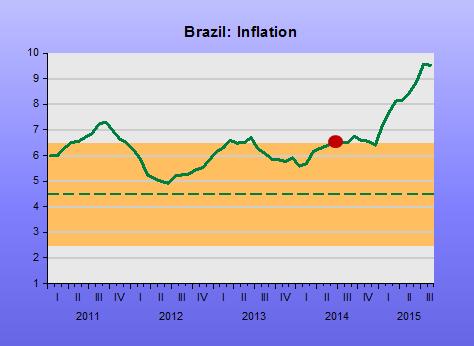Brazil_2