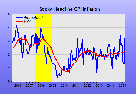 Inflation Faces_2