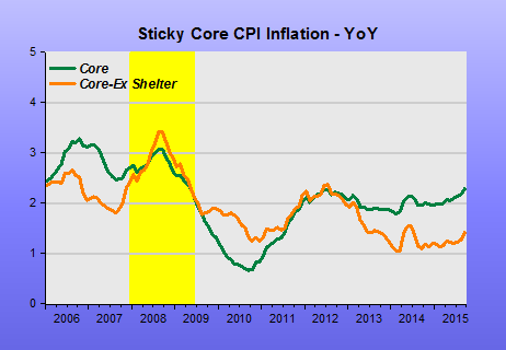 Inflation Faces_3
