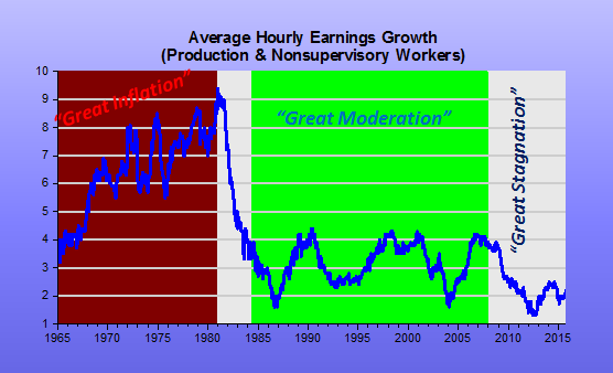 JA Wage Growth_1