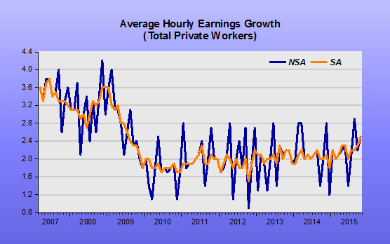 JA Wage Growth_2