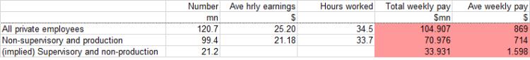 JA Wage Growth_3