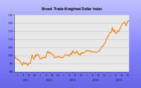 BC Broad Index