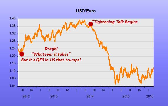 JA USD-Euro2