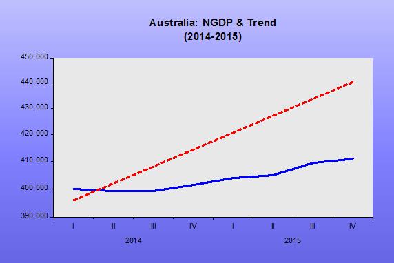 Australia IT Change_3